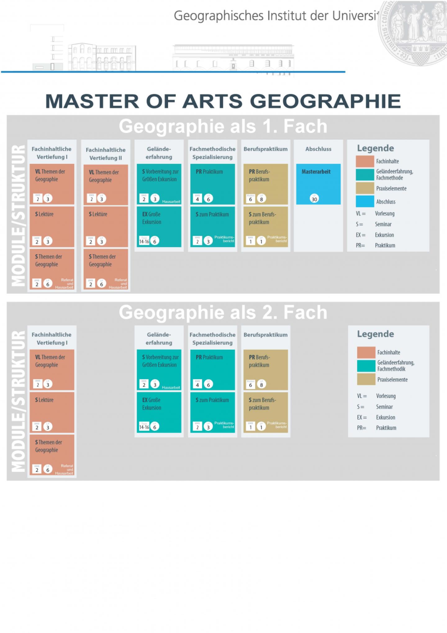 Informationen zum Master of Arts (M.A.) nach der Studienordnung von 2010: